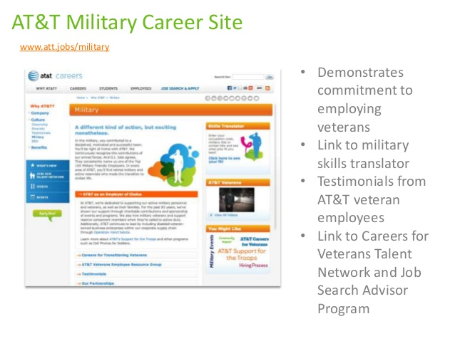 AT&T Careers and Jobs