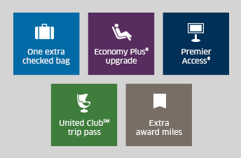 United Airlines Products and brands