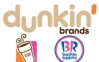 Dunkin' Brands Corporate Office