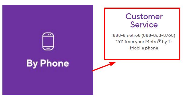 Metropcs Phone Number Best Way To Contact Metropcs Care